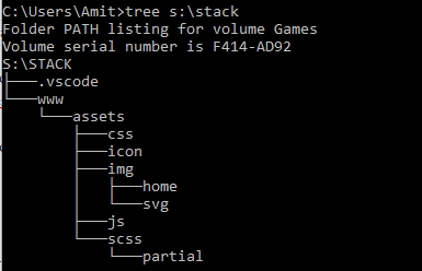 tree command list folders