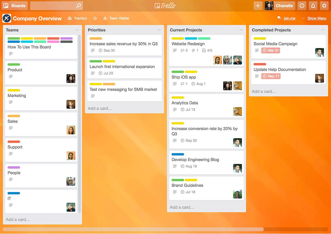 trello userboard